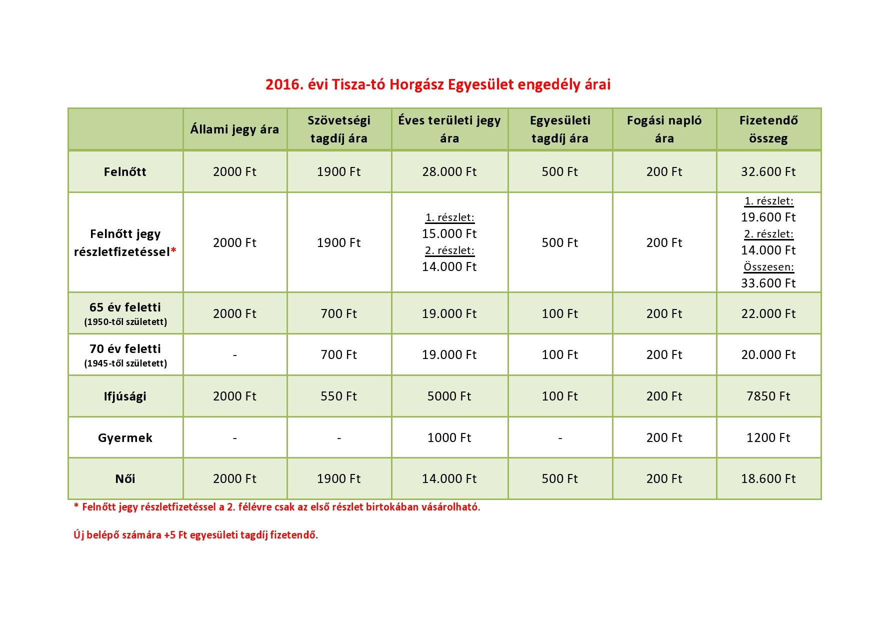 tiszatoegyesület2015-page0001 (1)